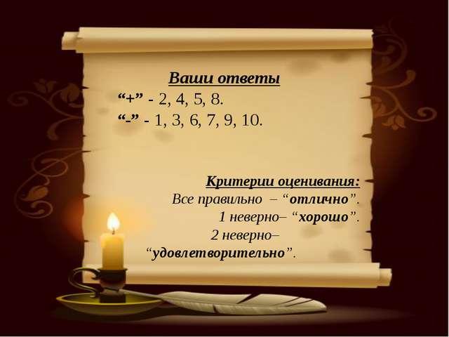 """Ваши ответы """"+"""" - 2, 4, 5, 8. """"-"""" - 1, 3, 6, 7, 9, 10. Критерии оценивания: В..."""