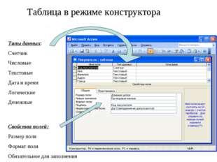 Таблица в режиме конструктора Типы данных: Счетчик Числовые Текстовые Дата и