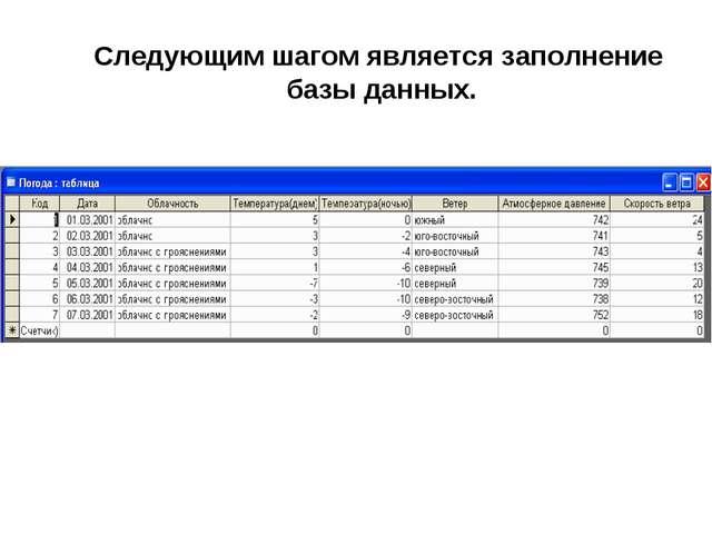 Следующим шагом является заполнение базы данных.