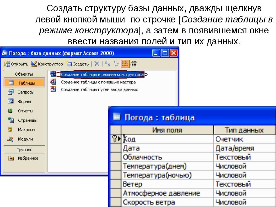 Создать структуру базы данных, дважды щелкнув левой кнопкой мыши по строчке [...