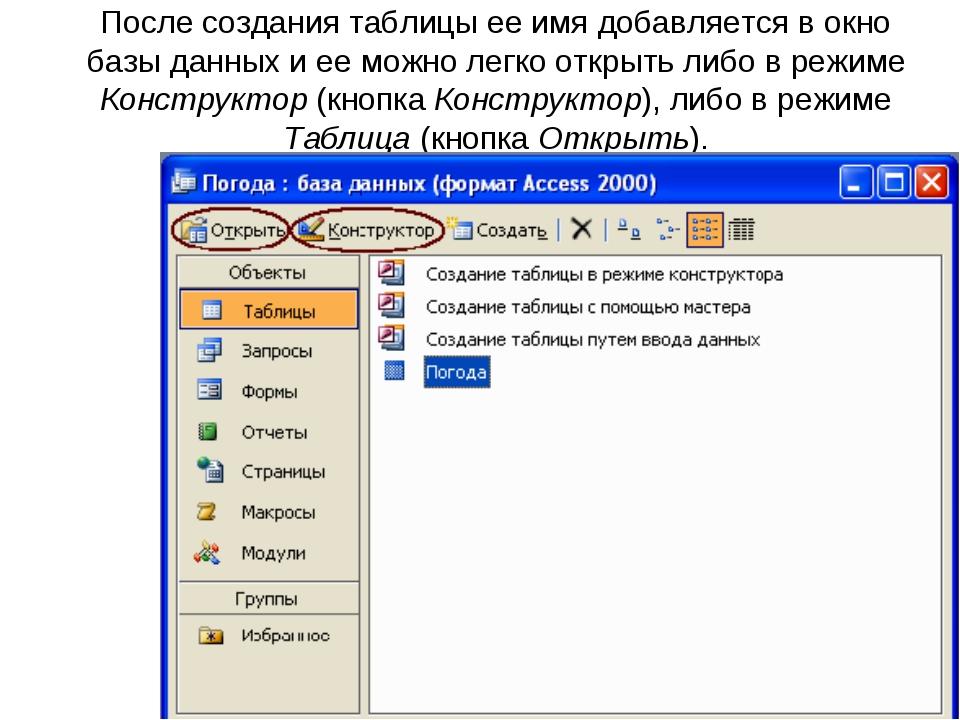 После создания таблицы ее имя добавляется в окно базы данных и ее можно легко...
