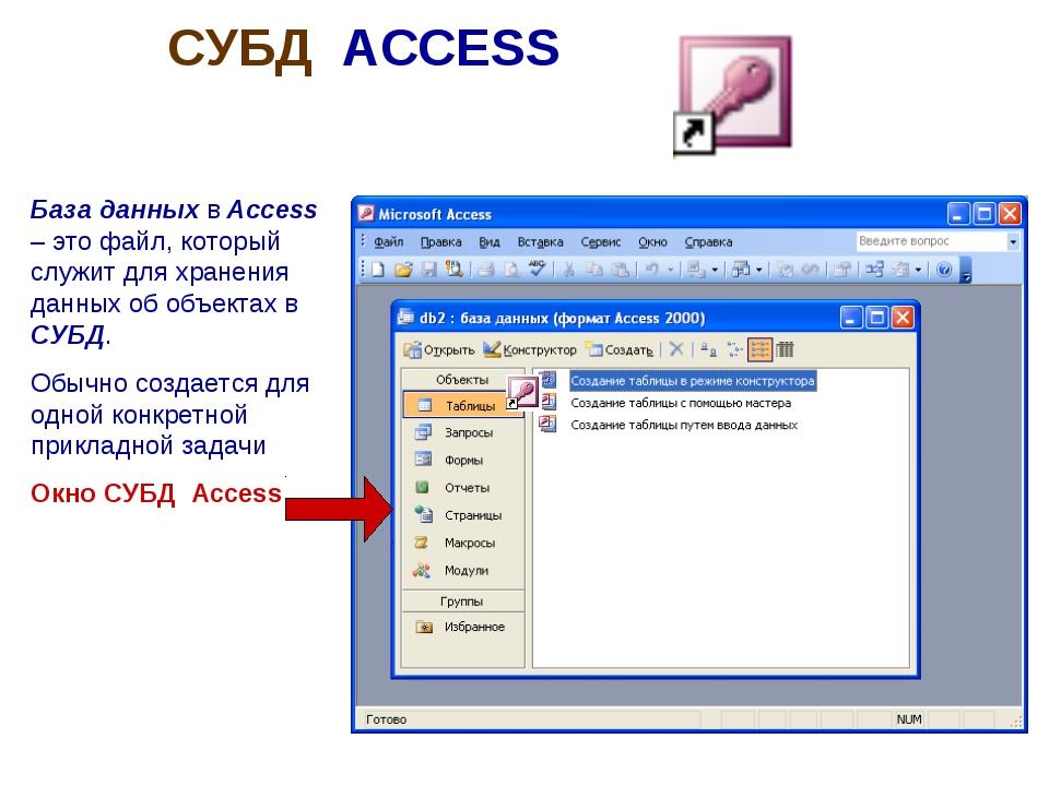 СУБД ACCESS База данных в Access – это файл, который служит для хранения данн...