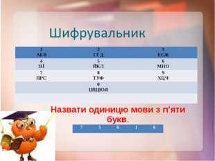 Назвати одиницю мови з п'яти букв. 1 АБВ 2 ГҐ Д 3 ЕЄЖ 4 ЗІЇ 5 ЙКЛ 6 МНО 7 ПРС