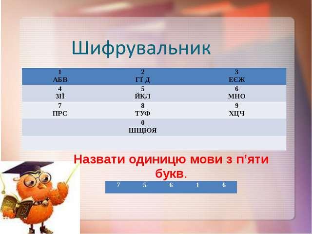 Назвати одиницю мови з п'яти букв. 1 АБВ 2 ГҐ Д 3 ЕЄЖ 4 ЗІЇ 5 ЙКЛ 6 МНО 7 ПРС...