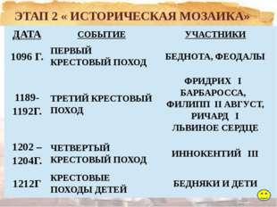 ЭТАП 2 « ИСТОРИЧЕСКАЯ МОЗАИКА» ДАТА СОБЫТИЕ УЧАСТНИКИ 1096 Г. ПЕРВЫЙ КРЕСТОВЫ