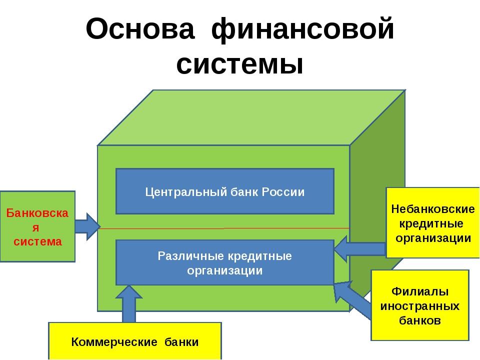 Основа финансовой системы Центральный банк России Различные кредитные организ...
