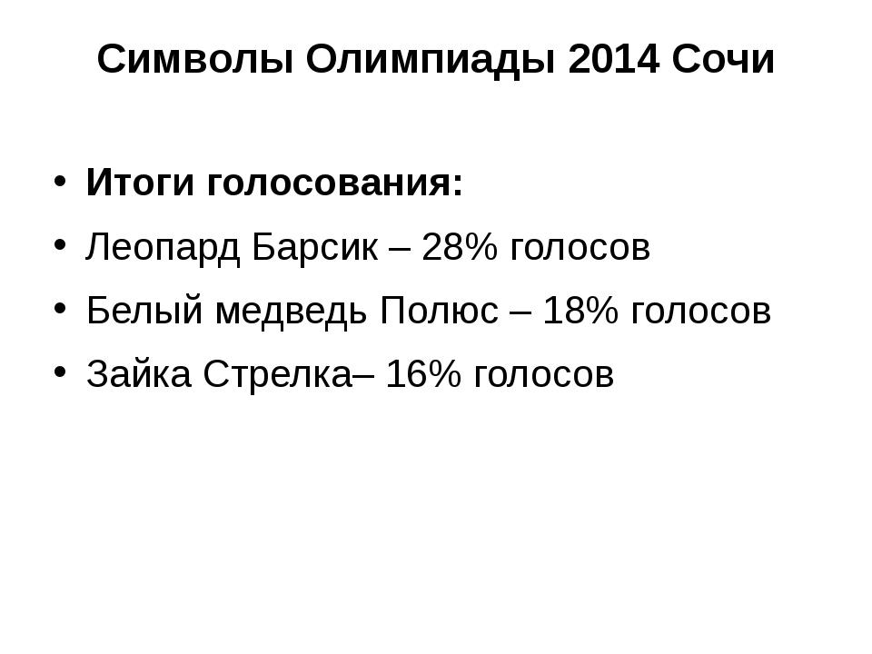 Символы Олимпиады 2014 Сочи Итоги голосования: Леопард Барсик – 28% голосов Б...