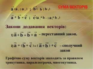 Закони додавання векторів: Графічно суму векторів знаходять за правилом трику