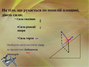 На тіло, що рухається по похилій площині, діють сили: Сила тяжіння Сила реакц