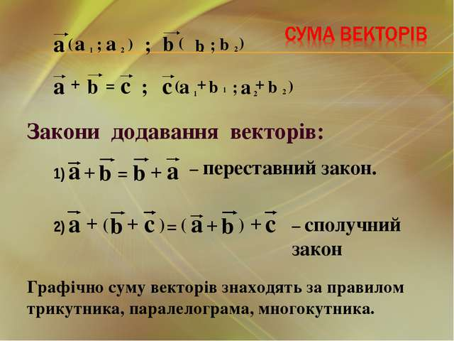 Закони додавання векторів: Графічно суму векторів знаходять за правилом трику...