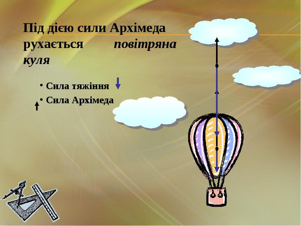 Під дією сили Архімеда рухається повітряна куля Сила тяжіння Сила Архімеда