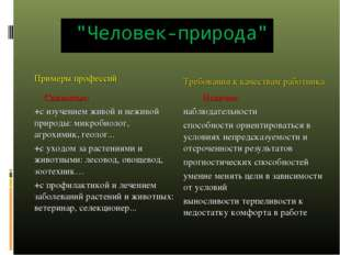 """""""Человек-природа"""" Примеры профессий Требования к качествам работника Связан"""