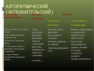 АЛГОРИТМИЧЕСКИЙ (ИСПОЛНИТЕЛЬСКИЙ) отличительные особенности класса Примеры п