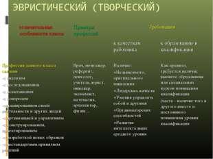 ЭВРИСТИЧЕСКИЙ (ТВОРЧЕСКИЙ) отличительные особенности класса Примеры професси