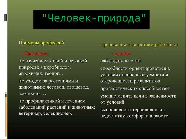 """""""Человек-природа"""" Примеры профессий Требования к качествам работника Связан..."""