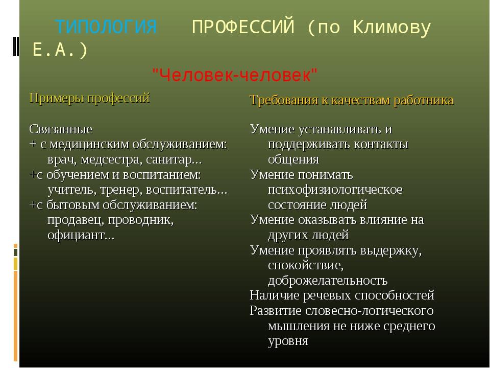 """ТИПОЛОГИЯ ПРОФЕССИЙ (по Климову Е.А.) """"Человек-человек"""" Примеры професси..."""