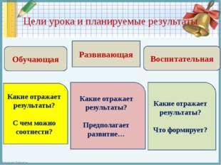 Цели урока и планируемые результаты Обучающая Развивающая Воспитательная Каки