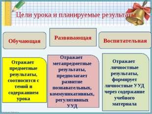 Цели урока и планируемые результаты Обучающая Развивающая Воспитательная Отра