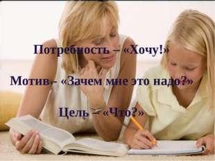 Потребность – «Хочу!» Мотив - «Зачем мне это надо?» Цель – «Что?» FokinaLida