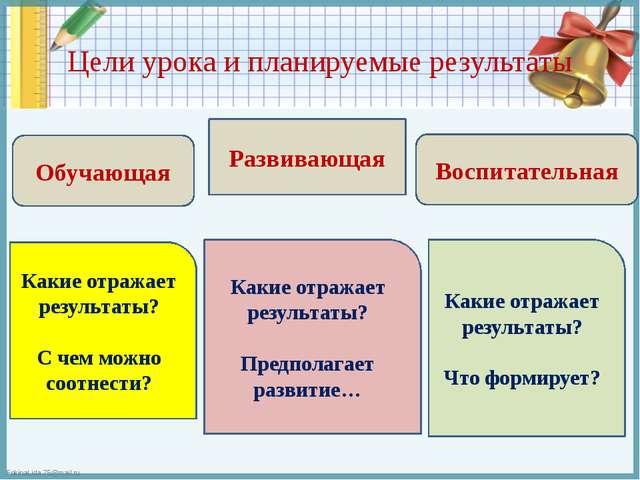 Цели урока и планируемые результаты Обучающая Развивающая Воспитательная Каки...