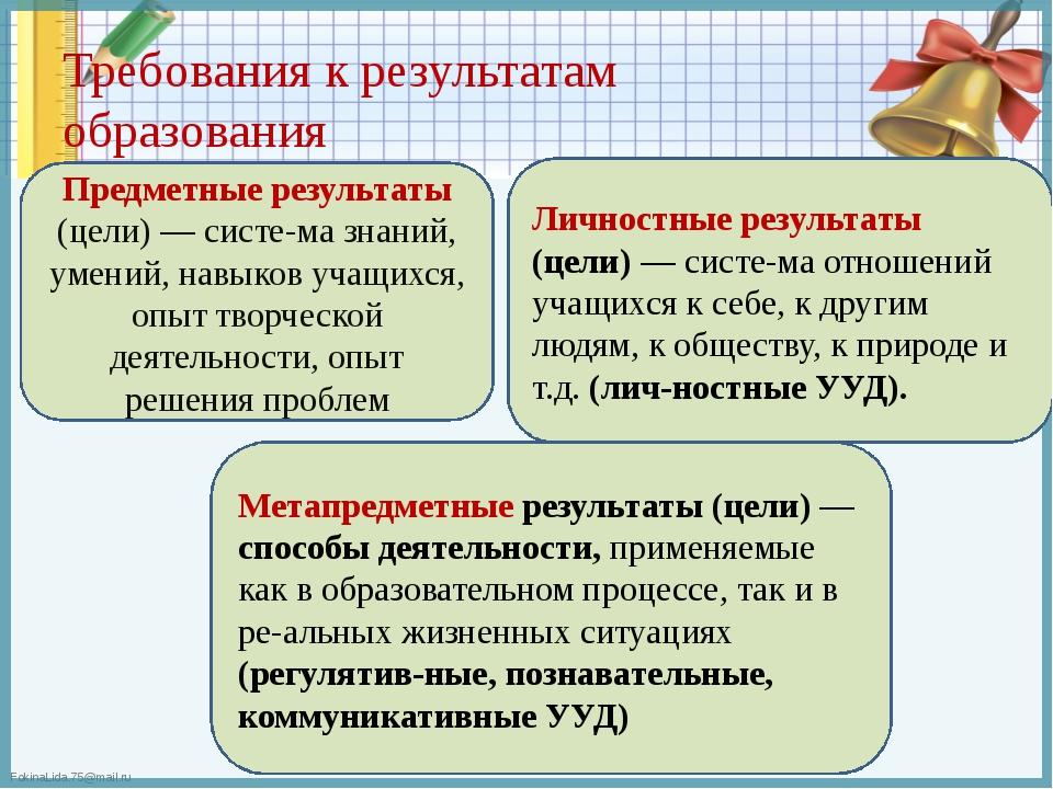Требования к результатам образования Предметные результаты (цели) — система...