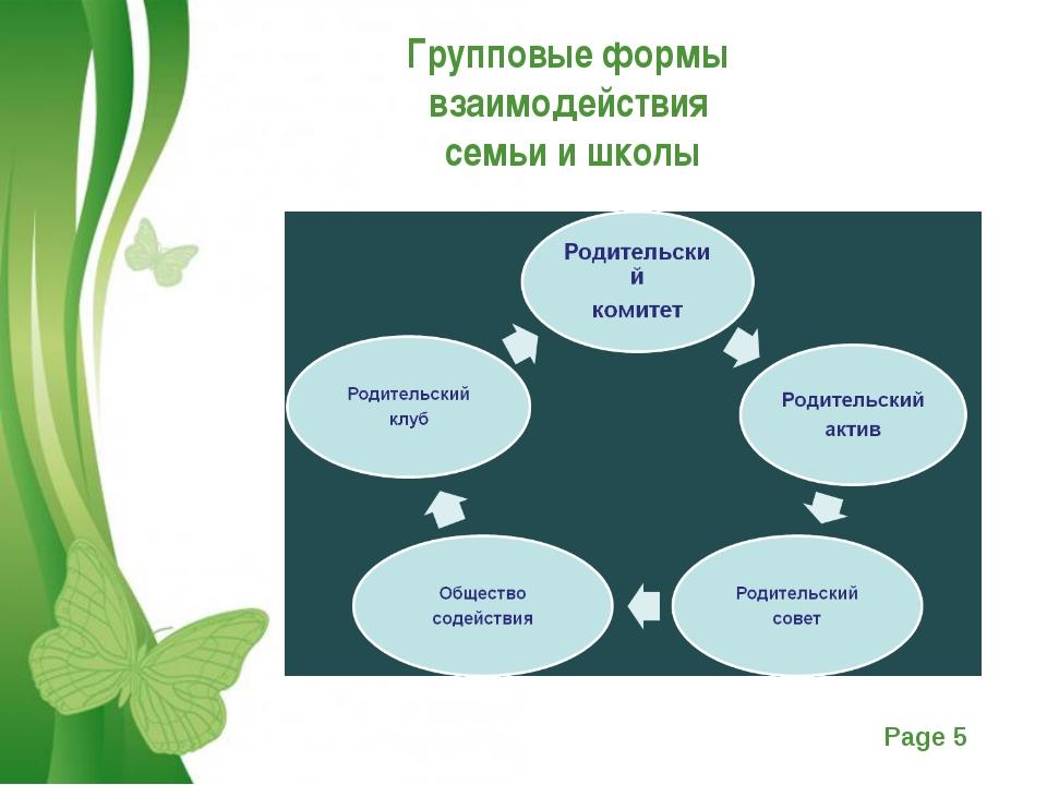 Групповые формы взаимодействия семьи и школы Free Powerpoint Templates Page *