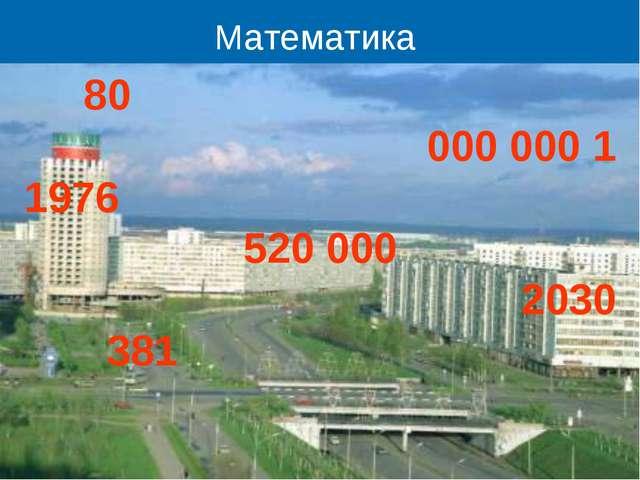 Математика 80 000000 1 1976 520000 2030 381