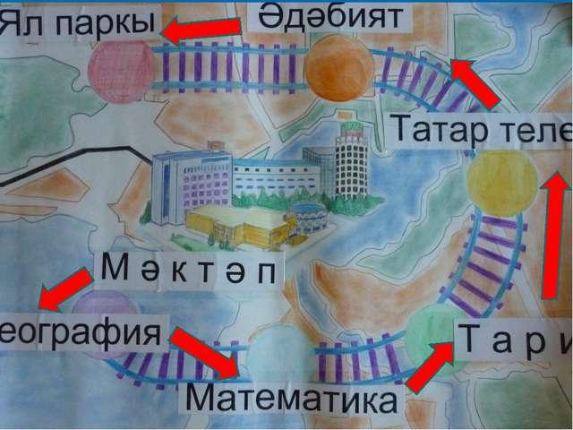 М ә к т ә п География Математика Т а р и х Татар теле Әдәбият Ял паркы