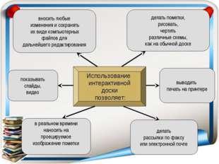 Использование интерактивной доски позволяет: вносить любые изменения и сохран