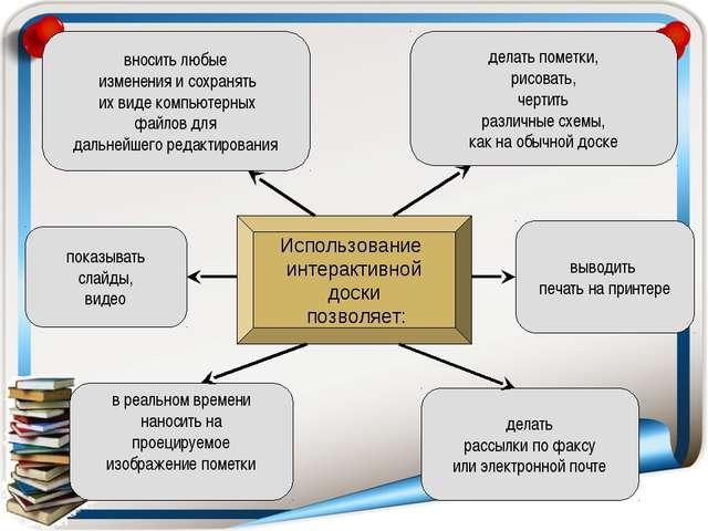Использование интерактивной доски позволяет: вносить любые изменения и сохран...