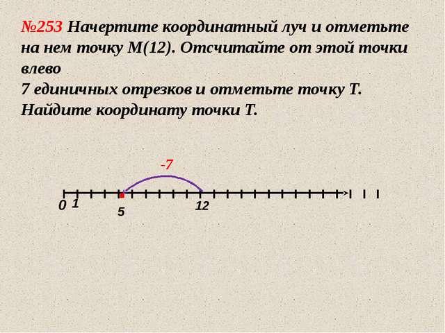 13.10.2014 №253 Начертите координатный луч и отметьте на нем точку М(12). Отс...