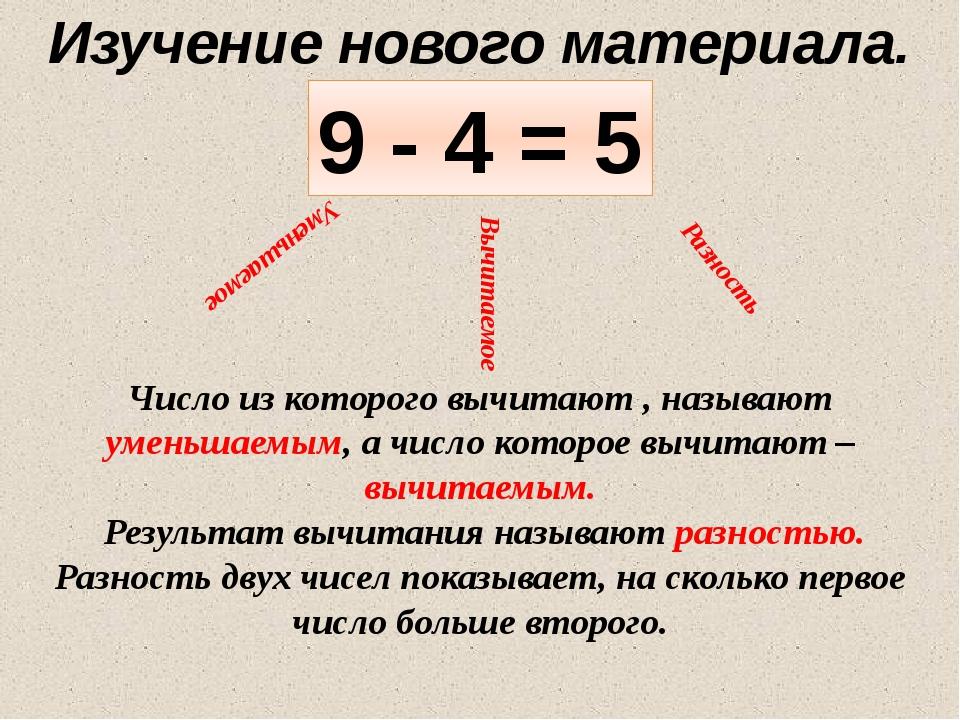 9 - 4 = 5 Уменьшаемое Вычитаемое Разность Изучение нового материала. Число из...
