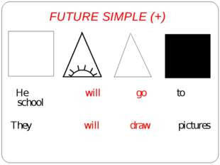 FUTURE SIMPLE (+) He will go to school They will draw pictures