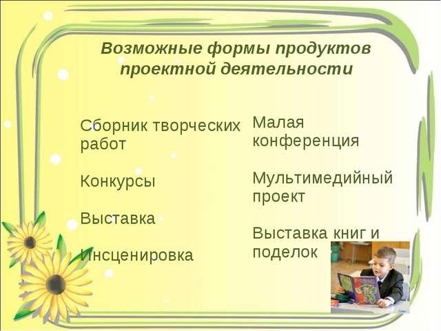Возможные формы продуктов проектной деятельности Сборник творческих работ Кон...