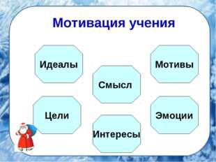 http://vpicts.ru/page/657/y Идеалы Смысл Цели Эмоции Интересы Мотивы Мотиваци