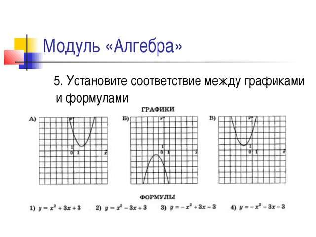 Модуль «Алгебра» 5. Установите соответствие между графиками и формулами