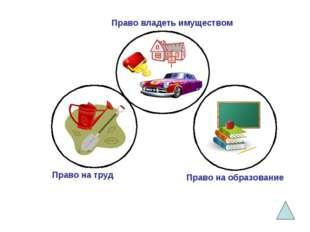 Право владеть имуществом Право на труд Право на образование