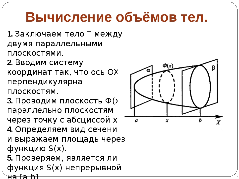 Вычисление объёмов тел. 1. Заключаем тело Т между двумя параллельными плоскос...