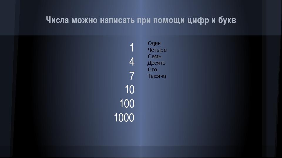 Числа можно написать при помощи цифр и букв 1 4 7 10 100 1000 Один Четыре Сем...