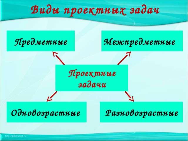 Проектные задачи Предметные Межпредметные Одновозрастные Разновозрастные Виды...