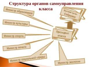 Министр культуры Министр образования Министр спорта Министр печати Министр эк