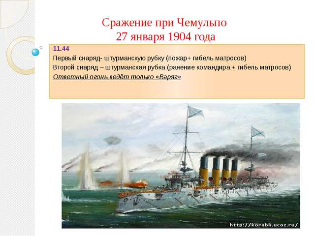 Сражение при Чемульпо 27 января 1904 года 11.44 Первый снаряд- штурманскую ру...