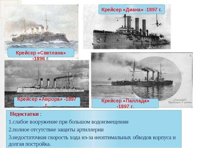 Крейсер «Светлана» -1896 г. Крейсер «Диана» -1897 г. Крейсер «Аврора» -1897...