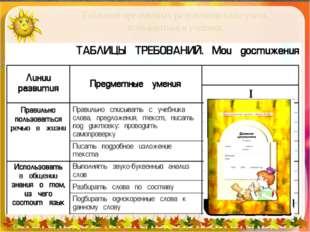 1 шаг. В таблицу требований (в своих рабочих материалах) учитель выставляет