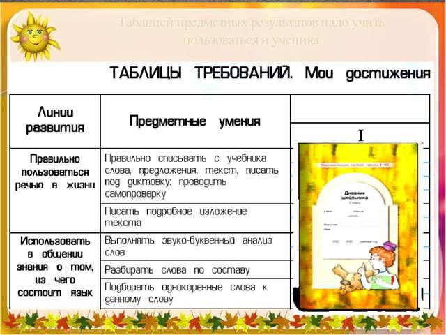1 шаг. В таблицу требований (в своих рабочих материалах) учитель выставляет...