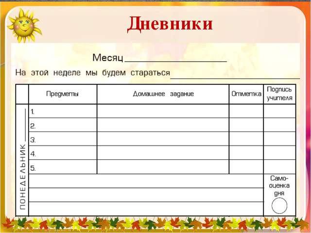 Диагностическая карта успешности ученика Личностные качества Умения Шкала оц...