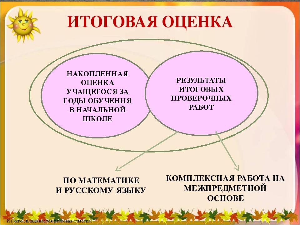 Три варианта итоговой отметки Не овладел опорной системой знаний и необходим...