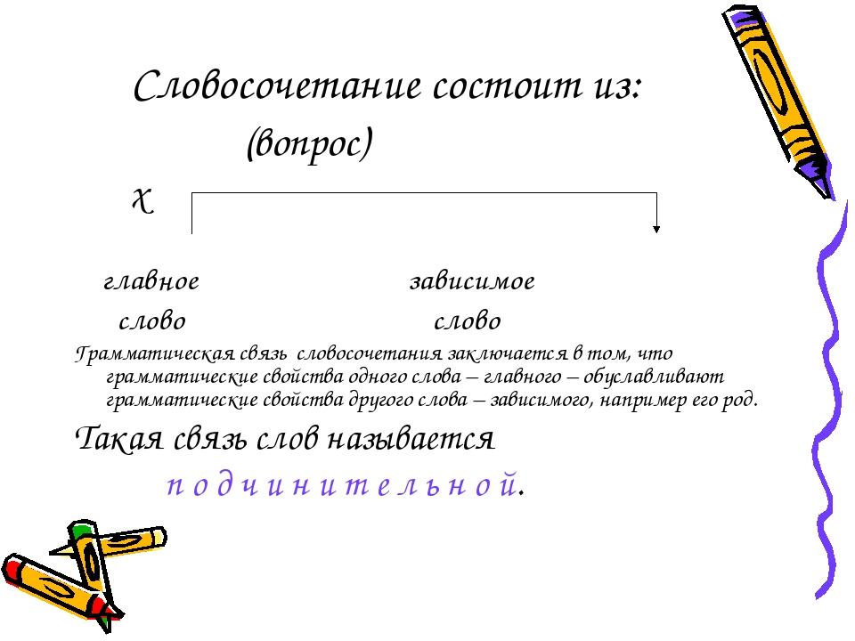 Словосочетание состоит из: (вопрос) х главное зависимое слово слово Грамматич...