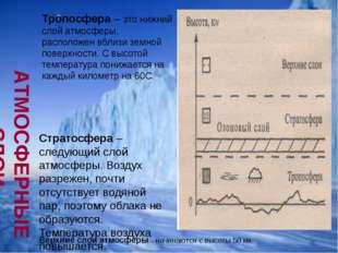 Тропосфера – это нижний слой атмосферы, расположен вблизи земной поверхности.
