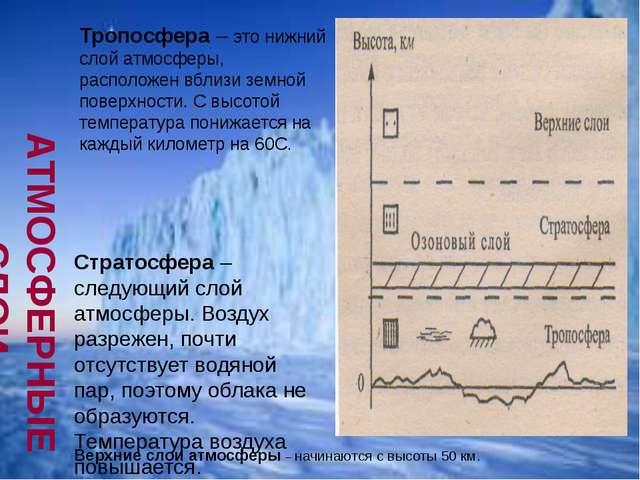 Тропосфера – это нижний слой атмосферы, расположен вблизи земной поверхности....